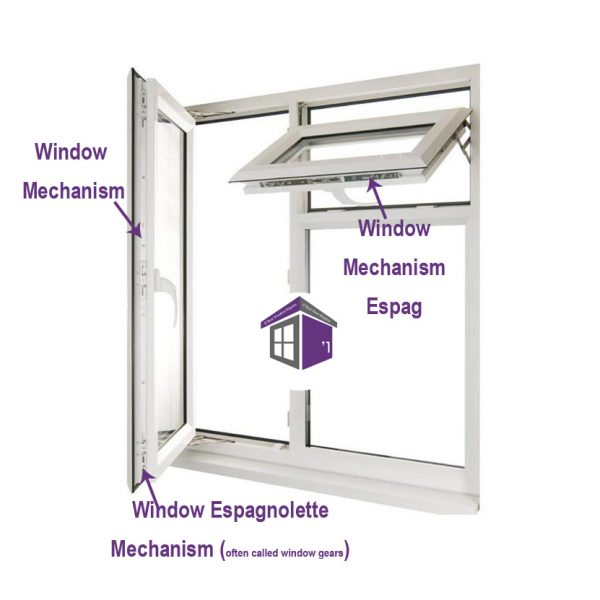 Where is the espag in my window, where is teh inline espagnolette locking mechanism in my window