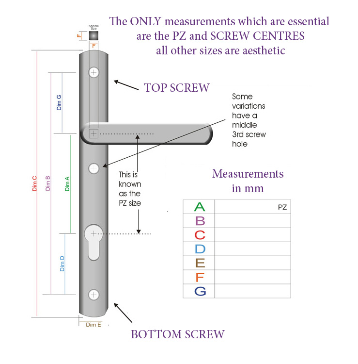 Be sure that it fits Not all handles fit all multi-point mechanisms. Before ordering, check the distance from the centre of the spindle to the centre of the cylinder barrel (PZ) and the distance between fixing screws. Handle Measuring Guide Measurement 1 There are only two measurements that are required to ensure the full working operation of your new uPVC door handle. The first one is what is known as the PZ measurement. This measurement is the distance from the centre of the keyhole to the centre of the handle lever or spindle hole. This is measurement B on the technical diagram. Measurement 2 The second measurement is the distance between the two fixing points which are the screw holes on the uPVC door handles backplate. This is measurement F on the technical diagram. If the above two measurements match up then the door handle will fit and operate perfectly. All other measurements on the door handle are mainly aesthetics and won't affect fitting or operation if they're different. What does un-sprung mean? Unsprung means the handle will use the door lock spring to return to position. There are a few door locks that will use a sprung handle to return the lever to the position. The easiest way to check to see if you need a sprung or un-sprung handle is to first remove the door handle, then operate the lever to see if there is a return spring fitted to the handle.
